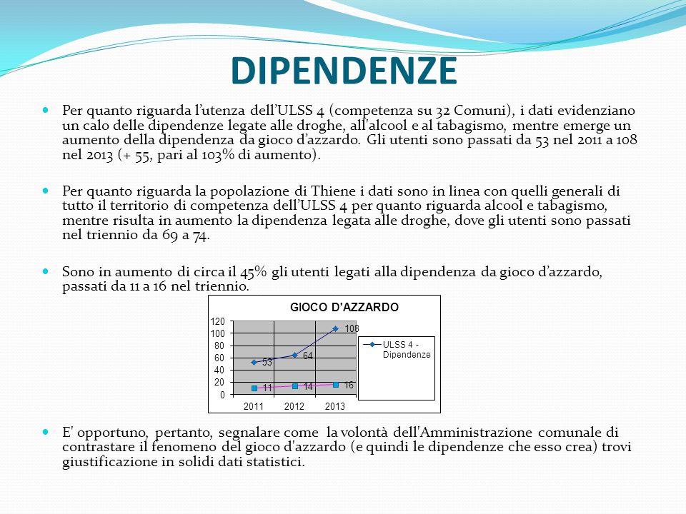 DIPENDENZE Per quanto riguarda l'utenza dell'ULSS 4 (competenza su 32 Comuni), i dati evidenziano un calo delle dipendenze legate alle droghe, all'alc