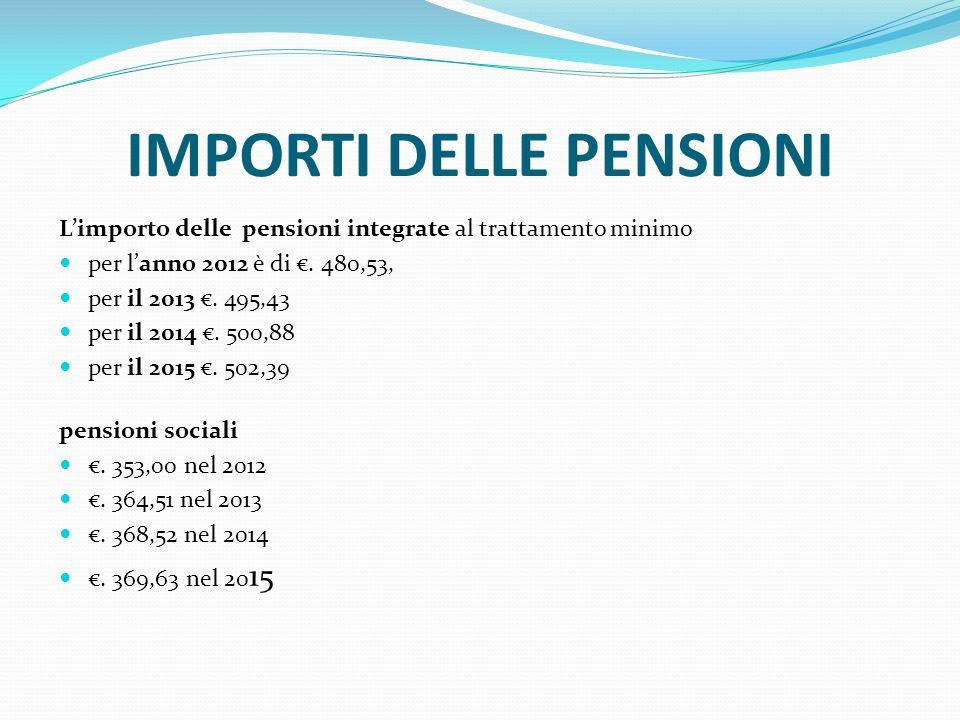 IMPORTI DELLE PENSIONI L'importo delle pensioni integrate al trattamento minimo per l'anno 2012 è di €. 480,53, per il 2013 €. 495,43 per il 2014 €. 5