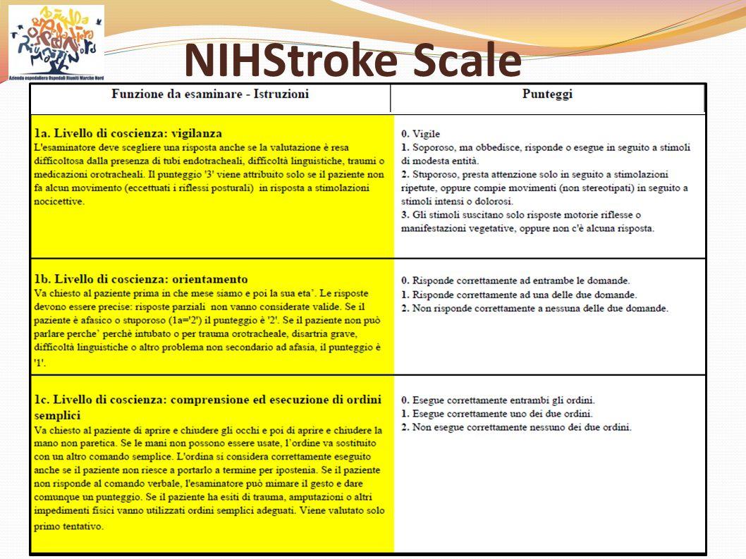 NIHStroke Scale