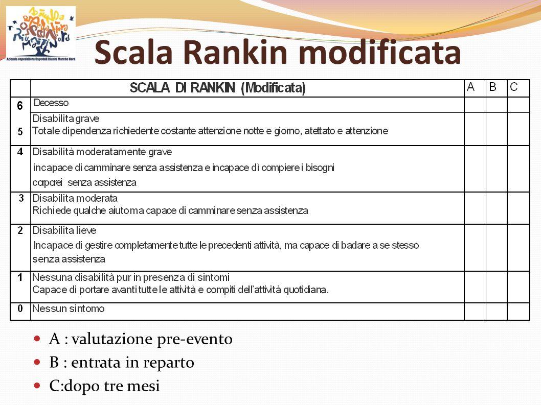 Scala Rankin modificata A : valutazione pre-evento B : entrata in reparto C:dopo tre mesi