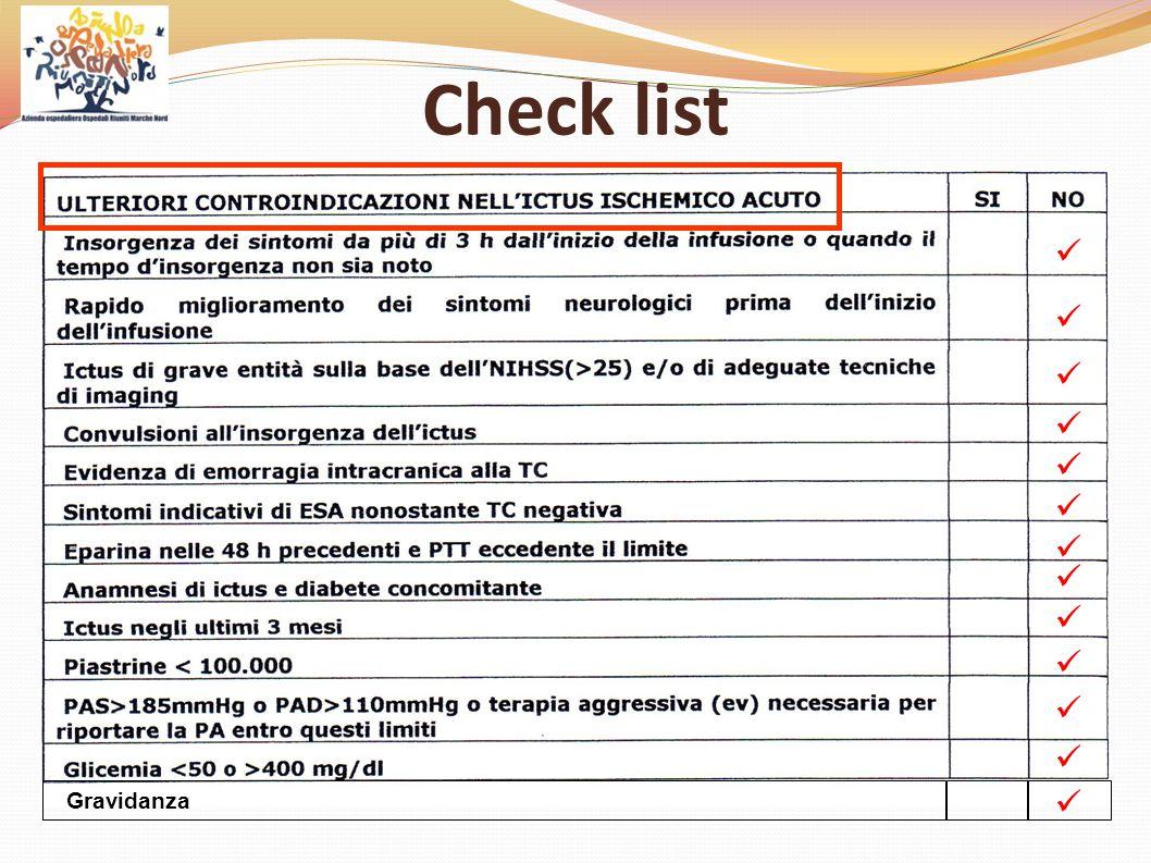 Gravidanza Check list