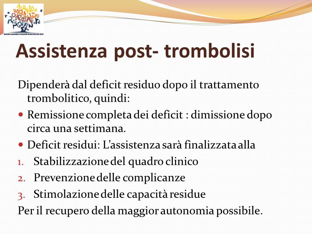Assistenza post- trombolisi Dipenderà dal deficit residuo dopo il trattamento trombolitico, quindi: Remissione completa dei deficit : dimissione dopo