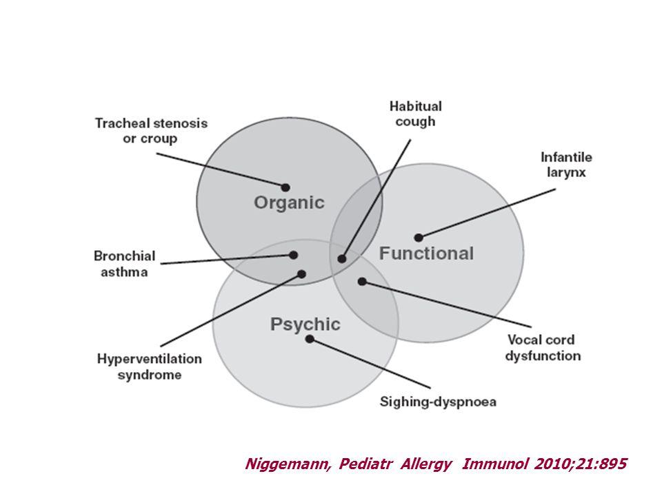 Niggemann, Pediatr Allergy Immunol 2010;21:895