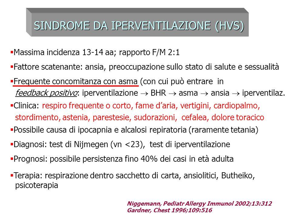 SINDROME DA IPERVENTILAZIONE (HVS)  Massima incidenza 13-14 aa; rapporto F/M 2:1  Fattore scatenante: ansia, preoccupazione sullo stato di salute e