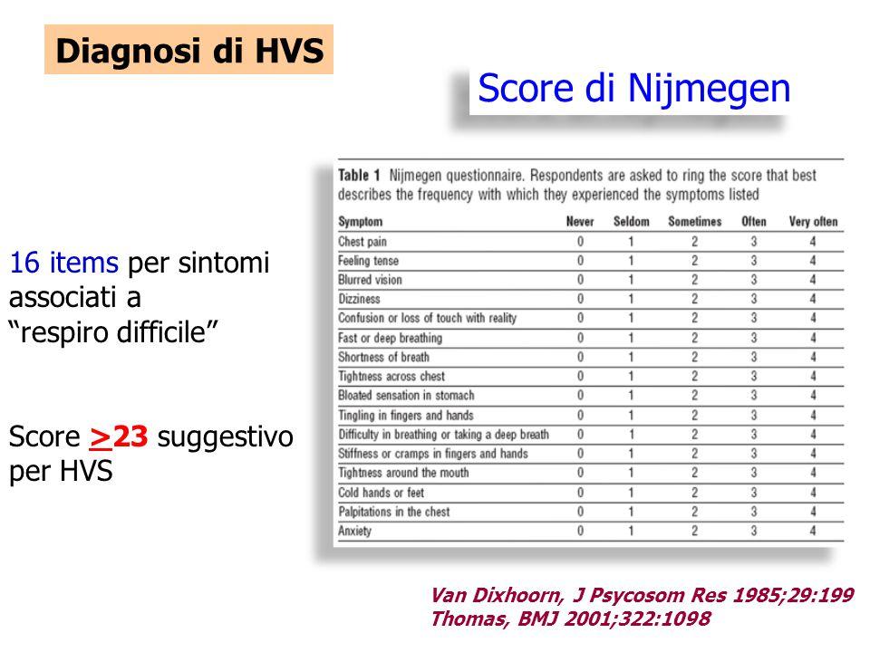 """16 items per sintomi associati a """"respiro difficile"""" Score >23 suggestivo per HVS Score di Nijmegen Van Dixhoorn, J Psycosom Res 1985;29:199 Thomas, B"""