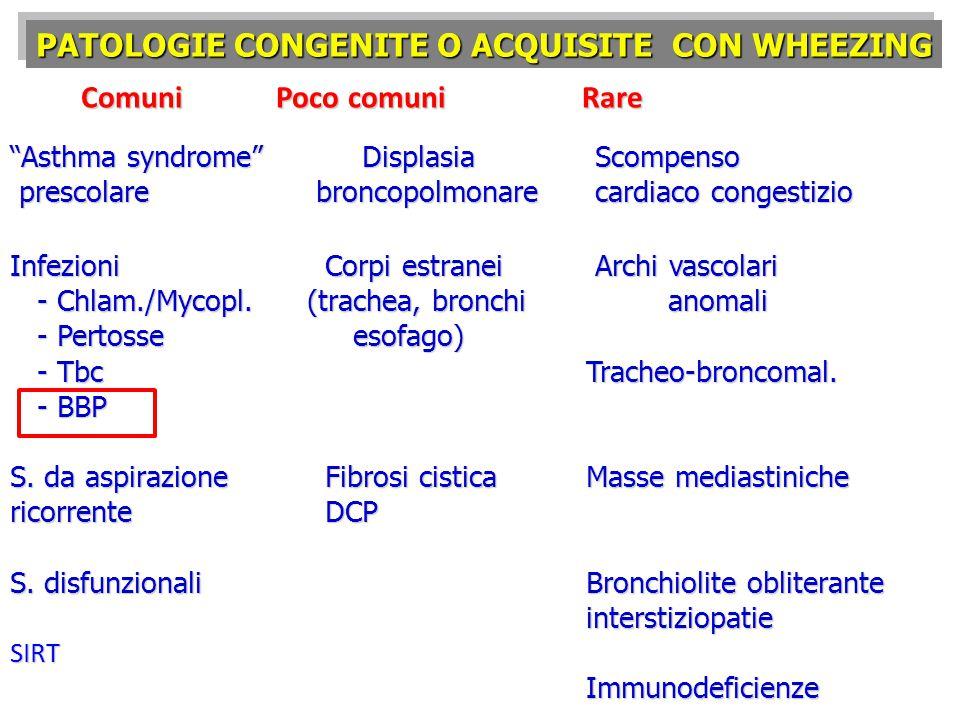 """PATOLOGIE CONGENITE O ACQUISITE CON WHEEZING Comuni Poco comuni Rare """"Asthma syndrome"""" Displasia Scompenso prescolare broncopolmonare cardiaco congest"""