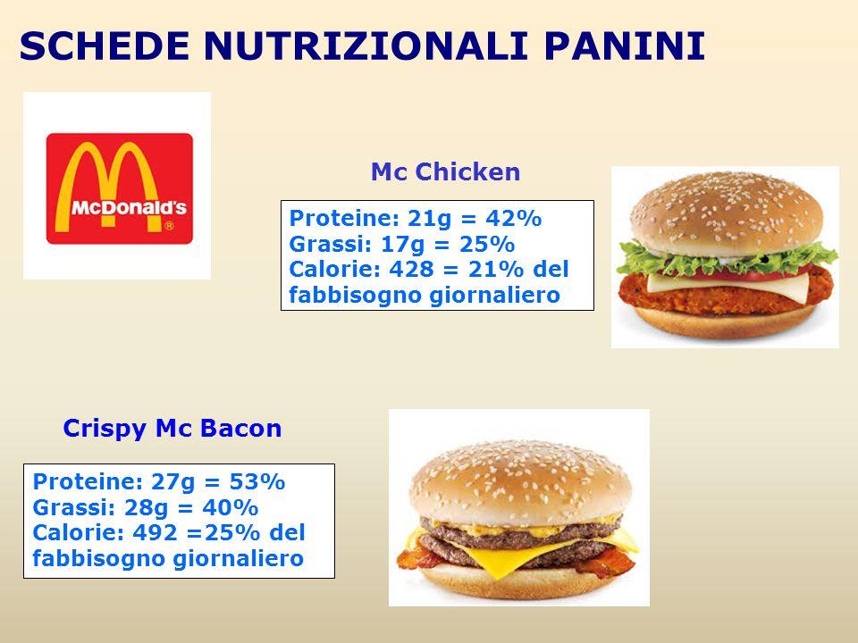 SCHEDE NUTRIZIONALI PANINI Mc Chicken Proteine: 21g = 42% Grassi: 17g = 25% Calorie: 428 = 21% del fabbisogno giornaliero Crispy Mc Bacon Proteine: 27