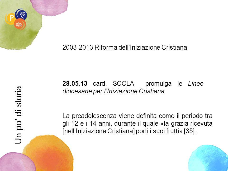 Un po' di storia 2003-2013 Riforma dell'Iniziazione Cristiana 28.05.13 card. SCOLA promulga le Linee diocesane per l'Iniziazione Cristiana La preadole