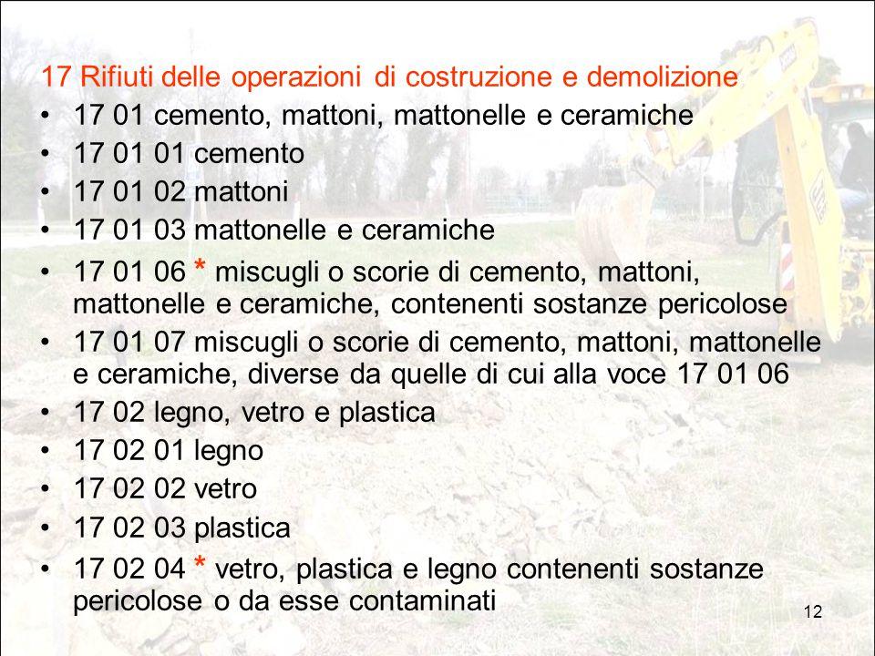 12 17 Rifiuti delle operazioni di costruzione e demolizione 17 01 cemento, mattoni, mattonelle e ceramiche 17 01 01 cemento 17 01 02 mattoni 17 01 03