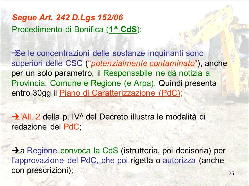 """25 Segue Art. 242 D.Lgs 152/06 Procedimento di Bonifica (1^ CdS):  Se le concentrazioni delle sostanze inquinanti sono superiori delle CSC (""""potenzia"""