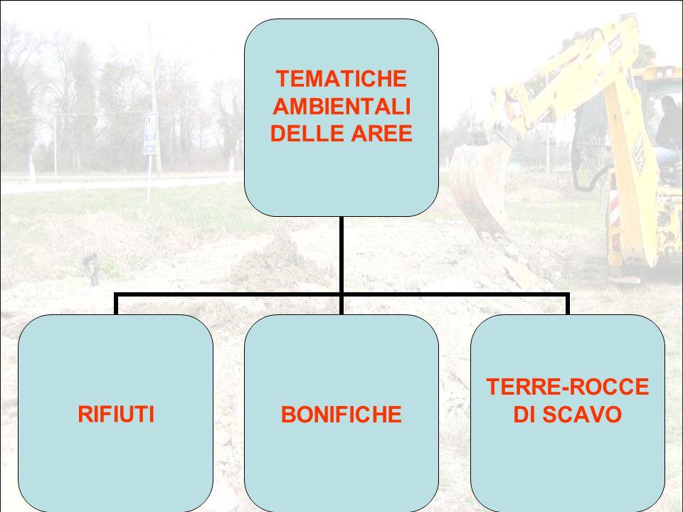 3 TEMATICHE AMBIENTALI DELLE AREE RIFIUTIBONIFICHE TERRE-ROCCE DI SCAVO