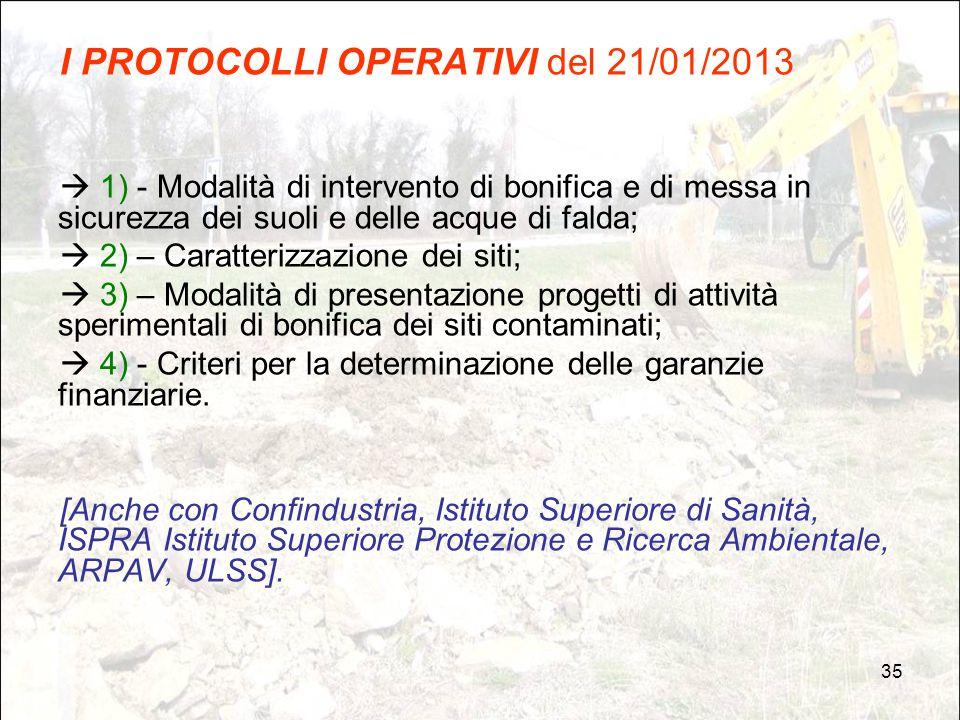 35 I PROTOCOLLI OPERATIVI del 21/01/2013  1) - Modalità di intervento di bonifica e di messa in sicurezza dei suoli e delle acque di falda;  2) – Ca