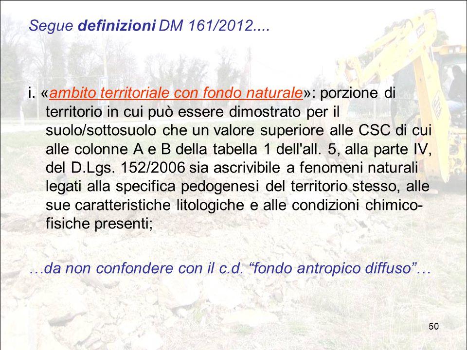 50 Segue definizioni DM 161/2012.... i. «ambito territoriale con fondo naturale»: porzione di territorio in cui può essere dimostrato per il suolo/sot