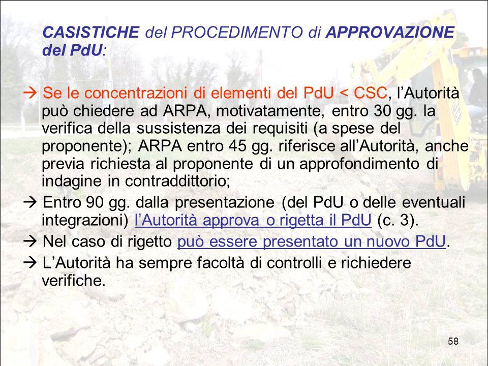 58 CASISTICHE del PROCEDIMENTO di APPROVAZIONE del PdU:  Se le concentrazioni di elementi del PdU < CSC, l'Autorità può chiedere ad ARPA, motivatamen