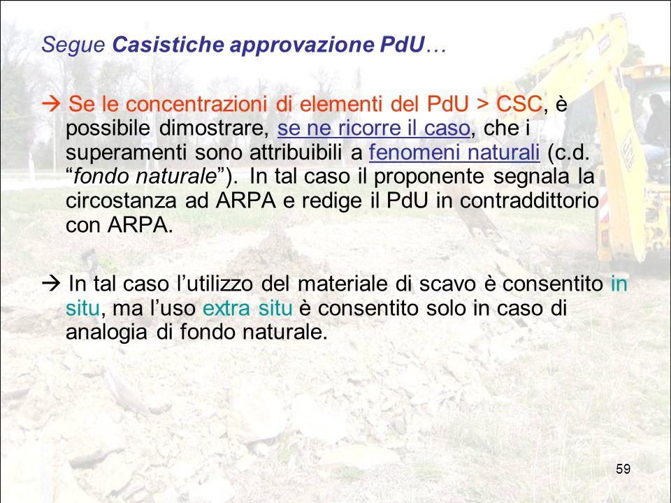 59 Segue Casistiche approvazione PdU…  Se le concentrazioni di elementi del PdU > CSC, è possibile dimostrare, se ne ricorre il caso, che i superamen