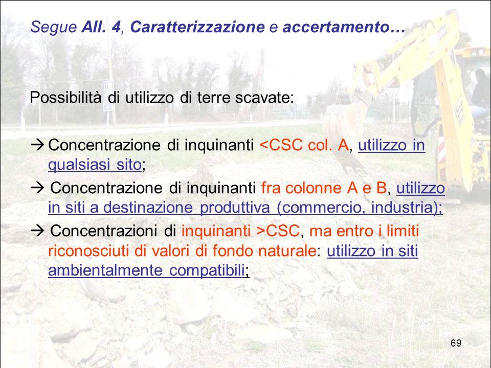 69 Segue All. 4, Caratterizzazione e accertamento… Possibilità di utilizzo di terre scavate:  Concentrazione di inquinanti <CSC col. A, utilizzo in q