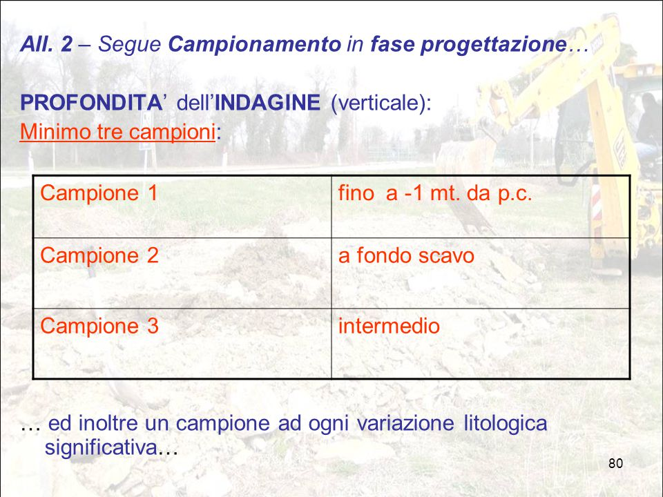 80 Campione 1fino a -1 mt. da p.c. Campione 2a fondo scavo Campione 3intermedio All. 2 – Segue Campionamento in fase progettazione… PROFONDITA' dell'I