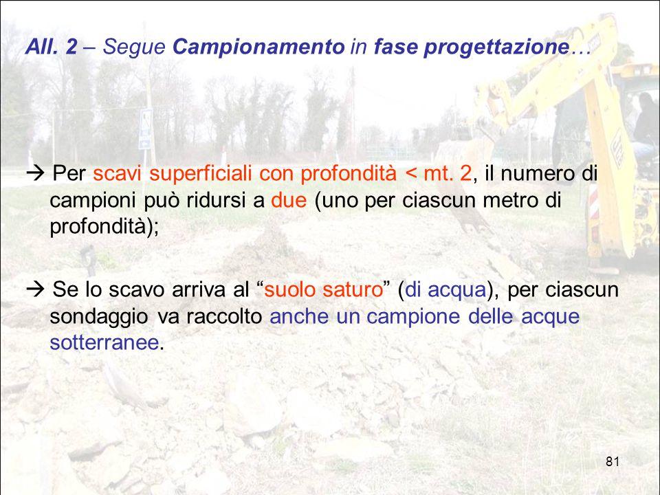 81 All. 2 – Segue Campionamento in fase progettazione…  Per scavi superficiali con profondità < mt. 2, il numero di campioni può ridursi a due (uno p