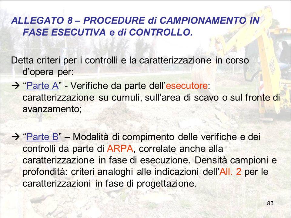 83 ALLEGATO 8 – PROCEDURE di CAMPIONAMENTO IN FASE ESECUTIVA e di CONTROLLO. Detta criteri per i controlli e la caratterizzazione in corso d'opera per