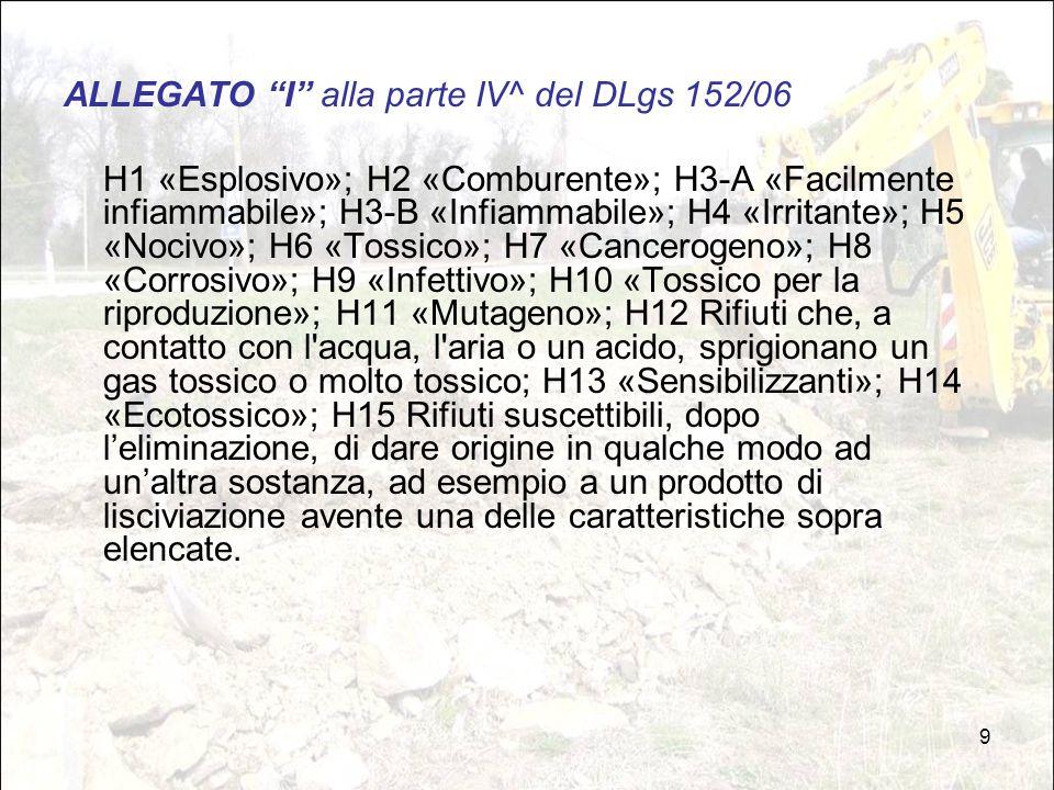 """9 ALLEGATO """"I"""" alla parte IV^ del DLgs 152/06 H1 «Esplosivo»; H2 «Comburente»; H3-A «Facilmente infiammabile»; H3-B «Infiammabile»; H4 «Irritante»; H5"""