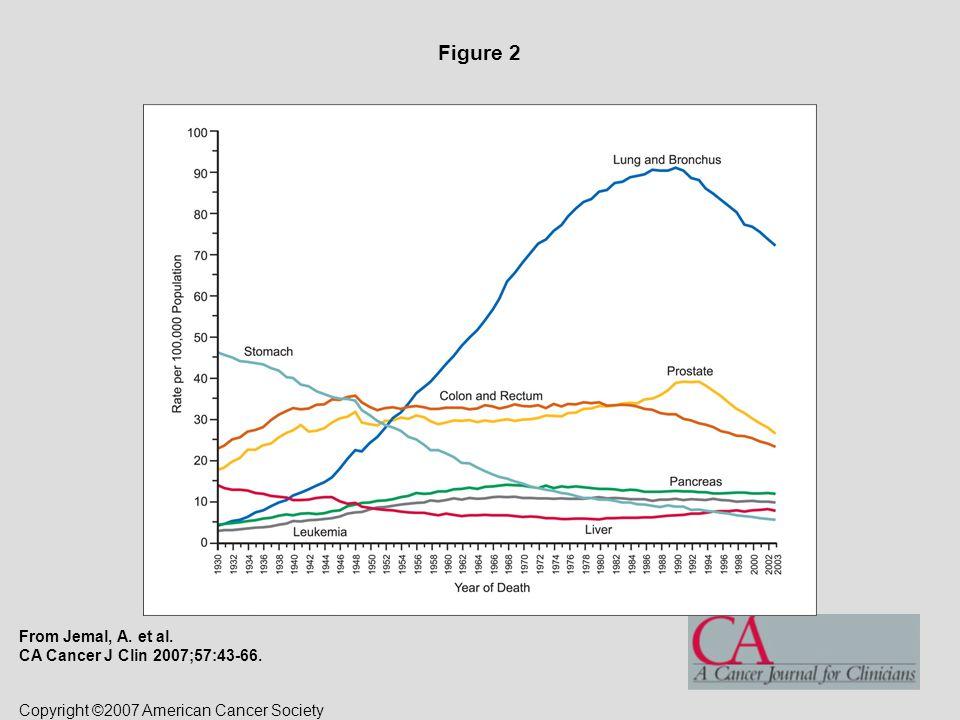 SOPRAVVIVENZA PER TUMORE DELLA CERVICE UTERINA (1995-1999) UOMINIDONNE OSSERVATARELATIVAOSSERVATARELATIVA dopo 1 anno 8788 dopo 3 anni 6871 dopo 5 anni 6166