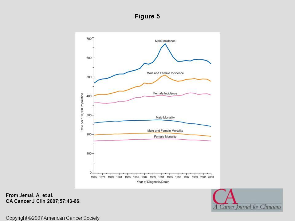 SOPRAVVIVENZA DEI MALATI DI TUMORE Follow up di 367,704 casi incidenti nel periodo 1995-1999 registrati dai 21 registri tumori operanti in Italia