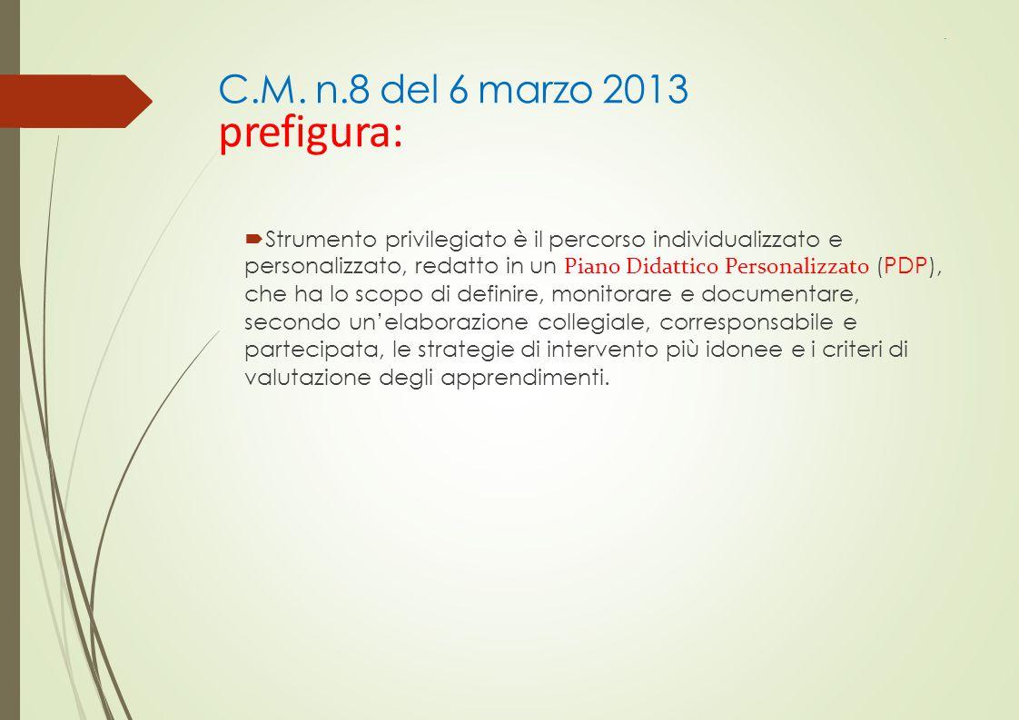 C.M. n.8 del 6 marzo 2013 prefigura:  Strumento privilegiato è il percorso individualizzato e personalizzato, redatto in un Piano Didattico Personali