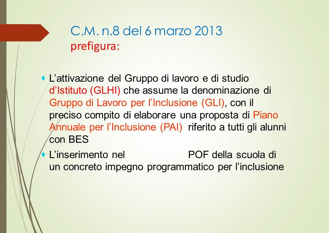 C.M. n.8 del 6 marzo 2013 prefigura:  L'attivazione del Gruppo di lavoro e di studio d'Istituto (GLHI) che assume la denominazione di Gruppo di Lavor