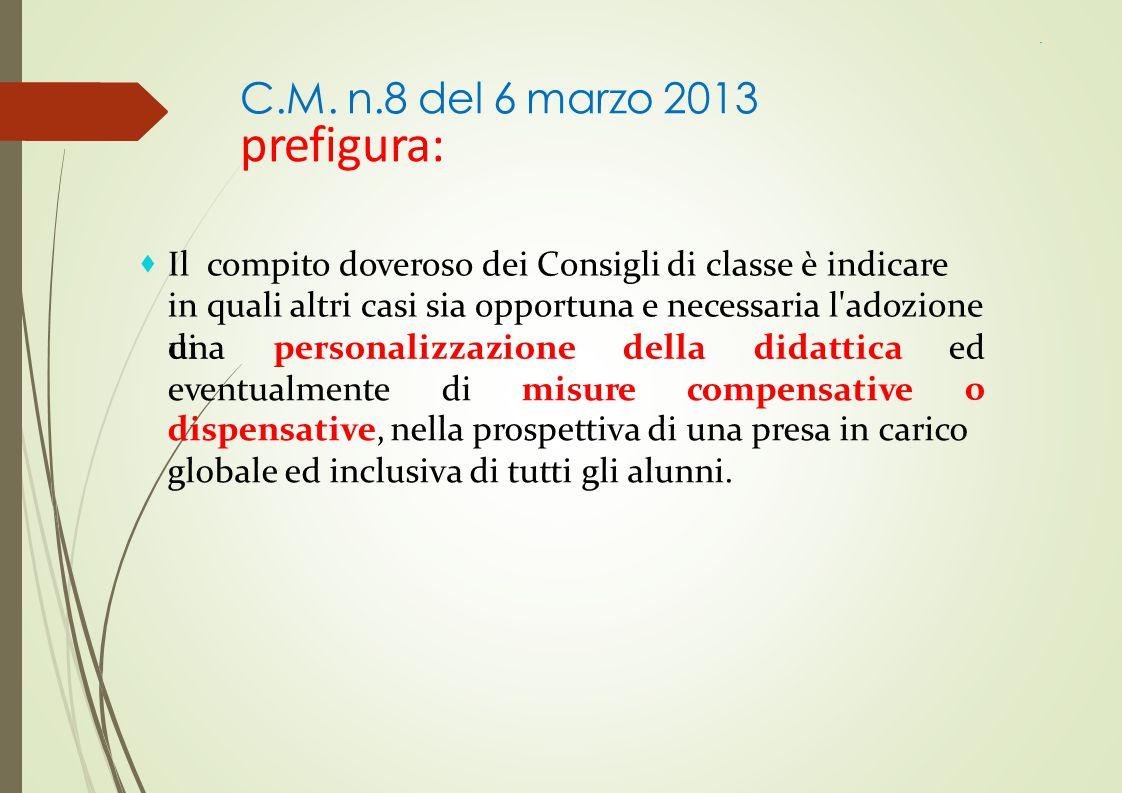 C.M. n.8 del 6 marzo 2013 prefigura:  Ilcompito doveroso dei Consigli di classe è indicare in quali altri casi sia opportuna e necessaria l'adozione