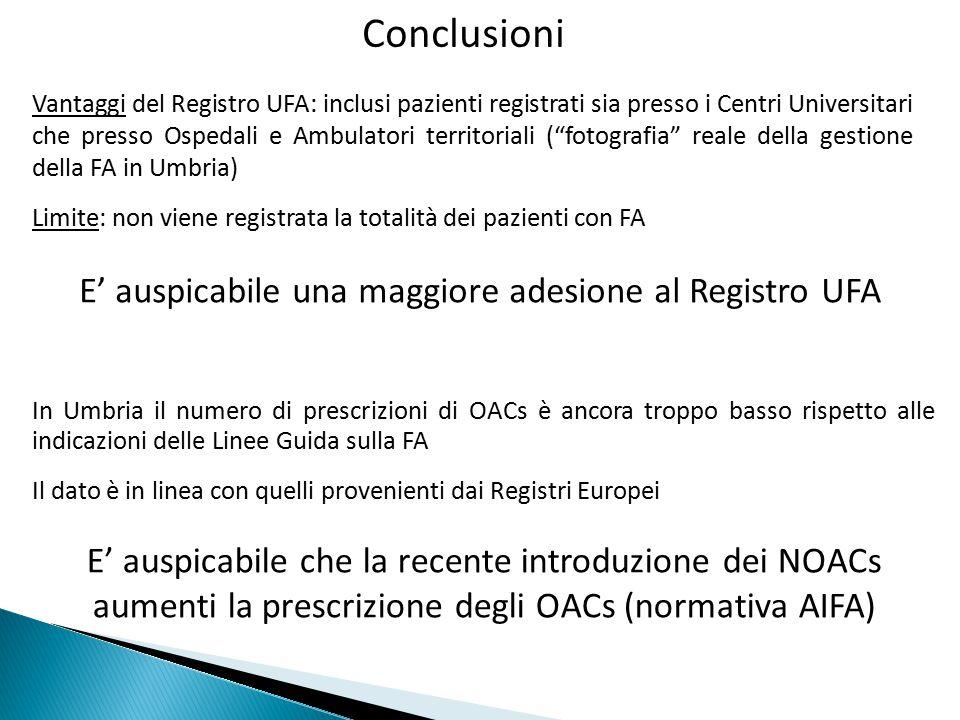 In Umbria il numero di prescrizioni di OACs è ancora troppo basso rispetto alle indicazioni delle Linee Guida sulla FA Il dato è in linea con quelli p
