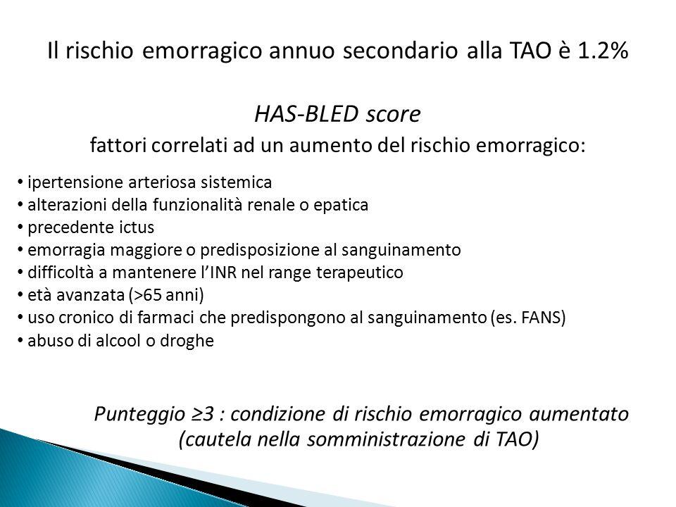 Punteggio ≥3 : condizione di rischio emorragico aumentato (cautela nella somministrazione di TAO) HAS-BLED score fattori correlati ad un aumento del r