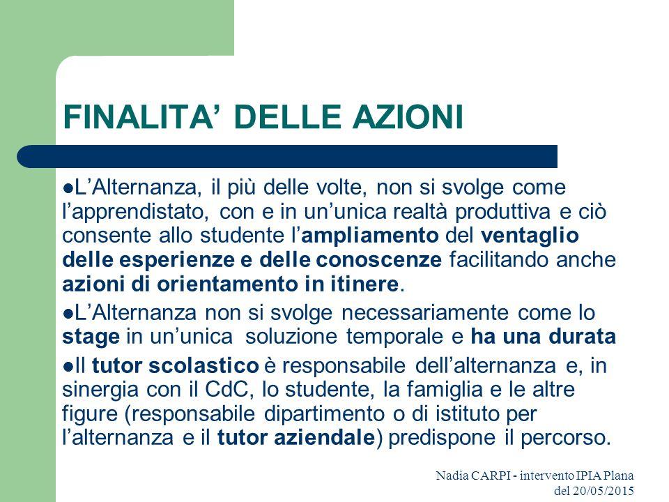 Nadia CARPI - intervento IPIA Plana del 20/05/2015 FINALITA' DELLE AZIONI L'Alternanza, il più delle volte, non si svolge come l'apprendistato, con e