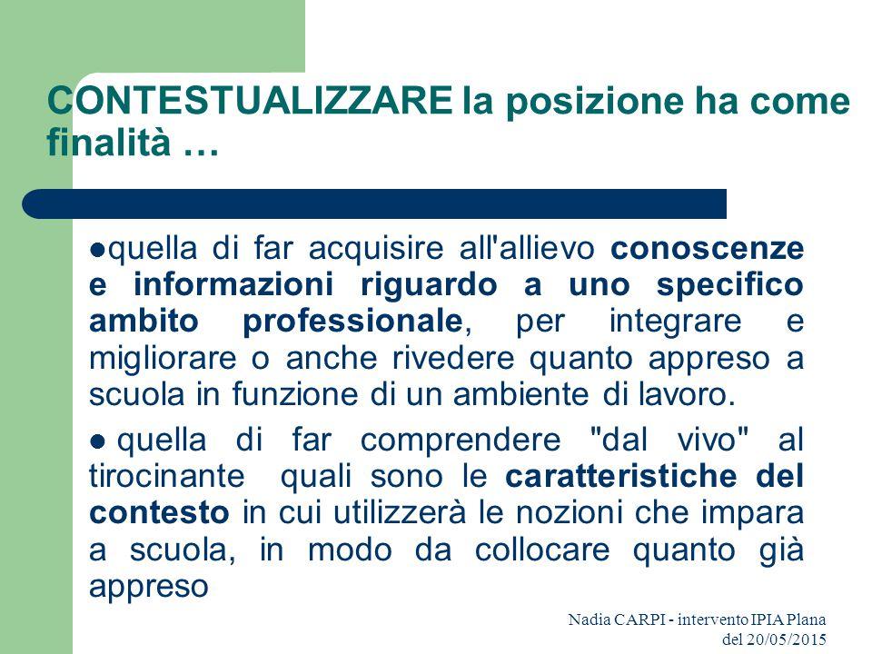 Nadia CARPI - intervento IPIA Plana del 20/05/2015 CONTESTUALIZZARE la posizione ha come finalità … quella di far acquisire all'allievo conoscenze e i