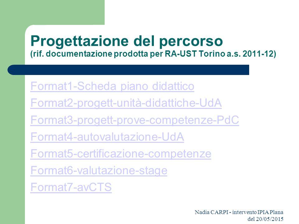 Nadia CARPI - intervento IPIA Plana del 20/05/2015 Progettazione del percorso (rif. documentazione prodotta per RA-UST Torino a.s. 2011-12) Format1-Sc