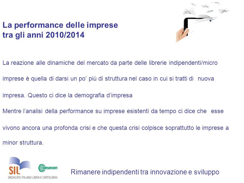 La performance delle imprese tra gli anni 2010/2014 La reazione alle dinamiche del mercato da parte delle librerie indipendenti/micro imprese è quella di darsi un po' più di struttura nel caso in cui si tratti di nuova impresa.