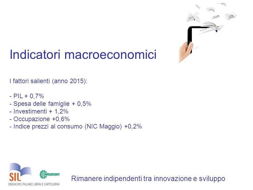 Rimanere indipendenti tra innovazione e sviluppo Indicatori macroeconomici I fattori salienti (anno 2015): - PIL + 0,7% - Spesa delle famiglie + 0,5% - Investimenti + 1,2% - Occupazione +0,6% - Indice prezzi al consumo (NIC Maggio) +0,2%