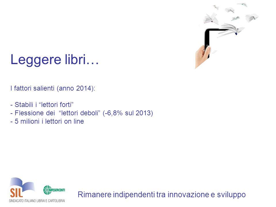 Rimanere indipendenti tra innovazione e sviluppo Leggere libri… I fattori salienti (anno 2014): - Stabili i lettori forti - Flessione dei lettori deboli (-6,8% sul 2013) - 5 milioni i lettori on line