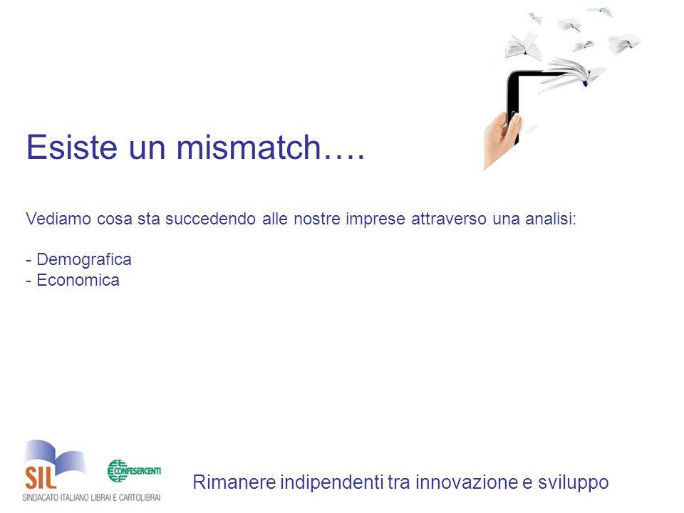 La performance delle imprese tra gli anni 2010/2014 Rimanere indipendenti tra innovazione e sviluppo
