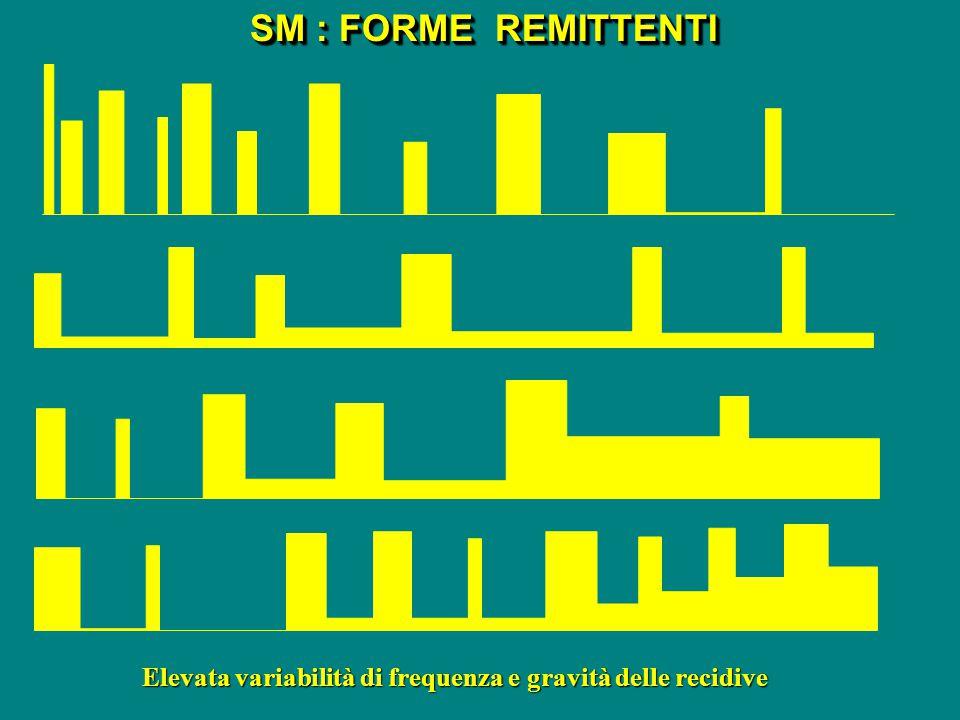 SM : FORME REMITTENTI Elevata variabilità di frequenza e gravità delle recidive