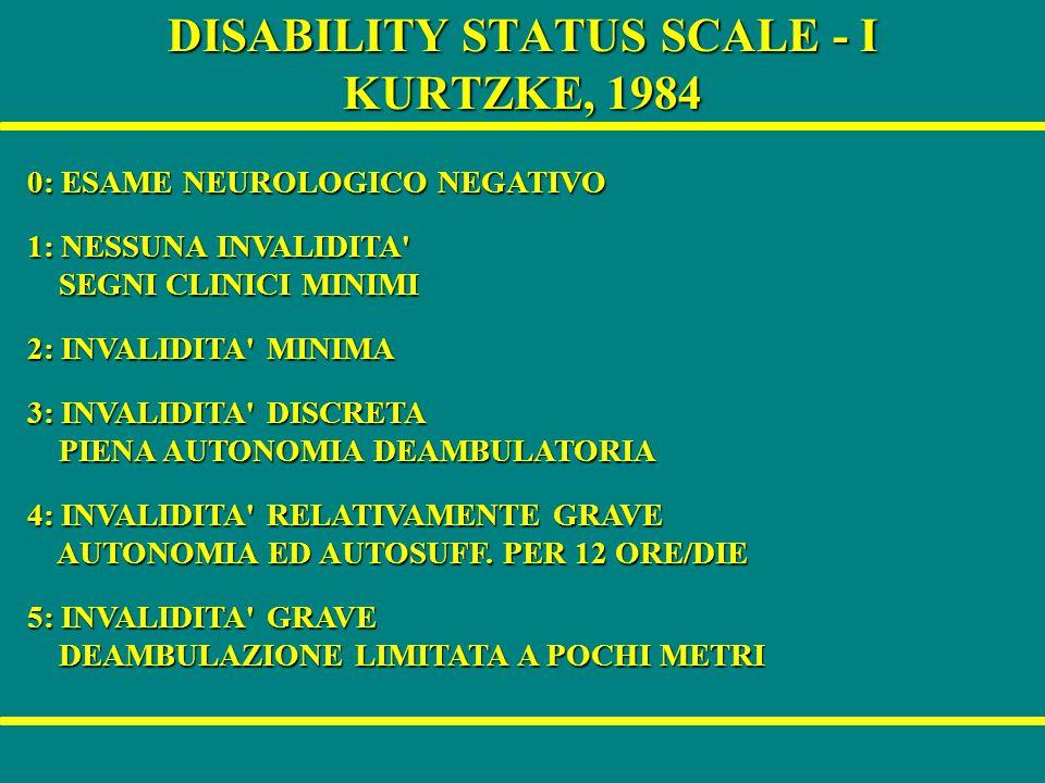 DISABILITY STATUS SCALE - I KURTZKE, 1984 0: ESAME NEUROLOGICO NEGATIVO 0: ESAME NEUROLOGICO NEGATIVO 1: NESSUNA INVALIDITA' 1: NESSUNA INVALIDITA' SE