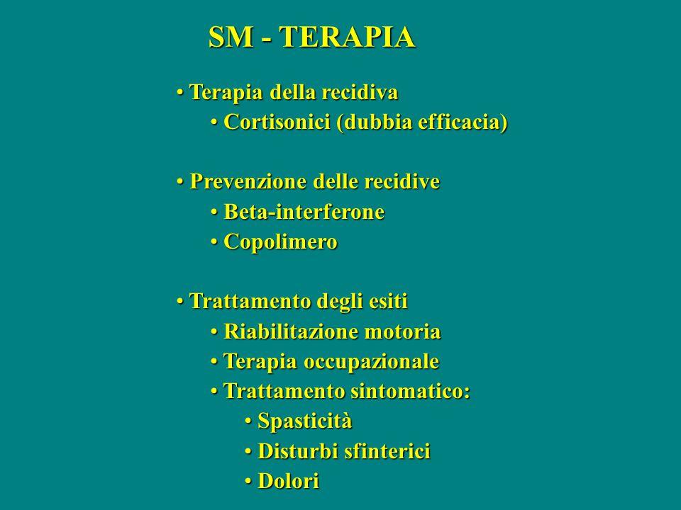 SM - TERAPIA Terapia della recidiva Terapia della recidiva Cortisonici (dubbia efficacia) Cortisonici (dubbia efficacia) Prevenzione delle recidive Pr