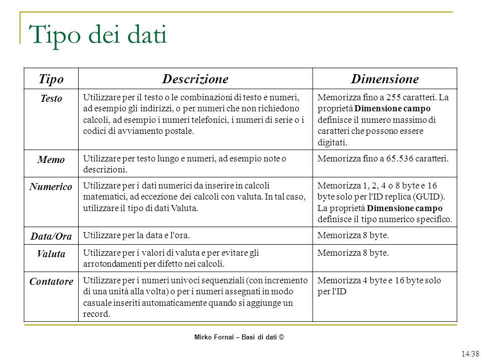 Tipo dei dati TipoDescrizioneDimensione Testo Utilizzare per il testo o le combinazioni di testo e numeri, ad esempio gli indirizzi, o per numeri che