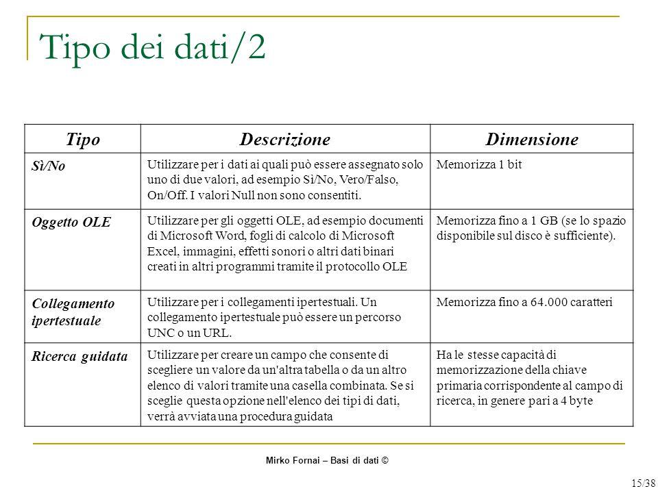 Tipo dei dati/2 TipoDescrizioneDimensione Sì/No Utilizzare per i dati ai quali può essere assegnato solo uno di due valori, ad esempio Sì/No, Vero/Falso, On/Off.