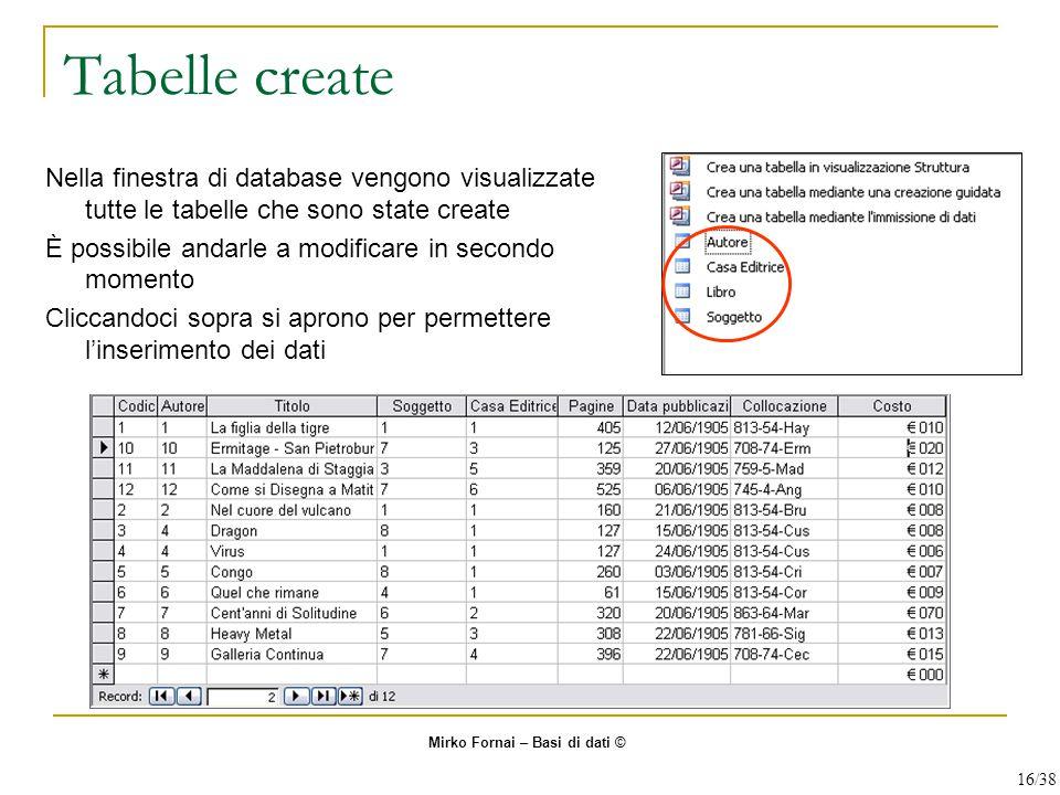 Tabelle create Nella finestra di database vengono visualizzate tutte le tabelle che sono state create È possibile andarle a modificare in secondo momento Cliccandoci sopra si aprono per permettere l'inserimento dei dati Mirko Fornai – Basi di dati © 16/38