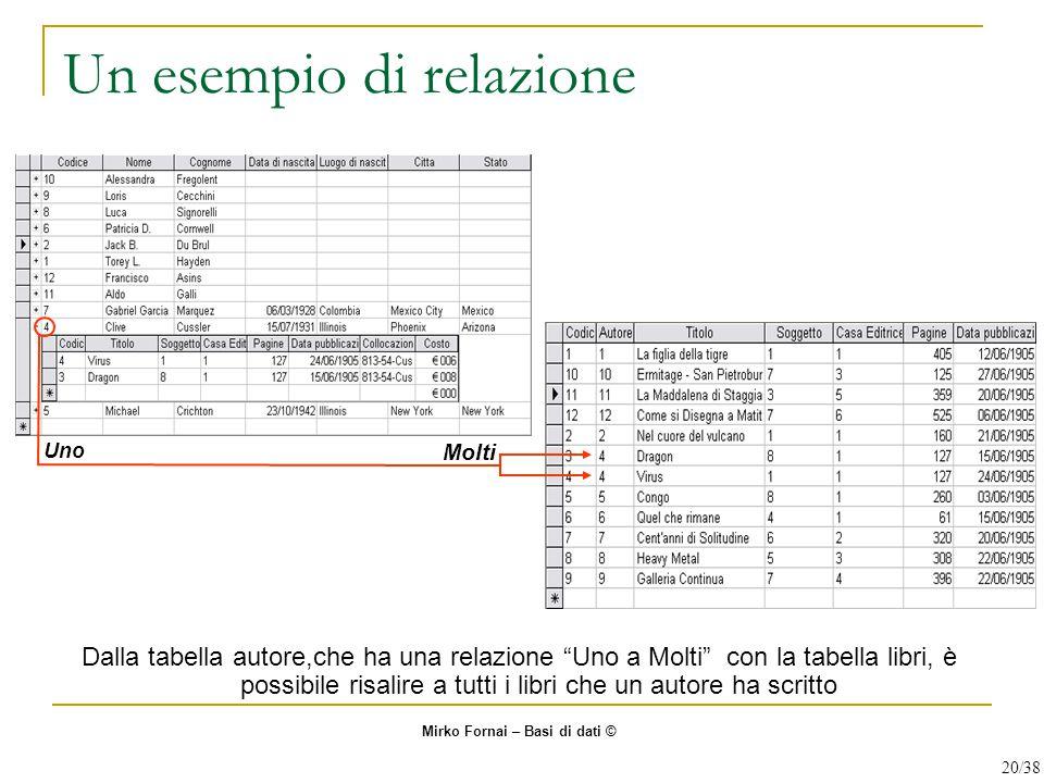 """Un esempio di relazione Dalla tabella autore,che ha una relazione """"Uno a Molti"""" con la tabella libri, è possibile risalire a tutti i libri che un auto"""