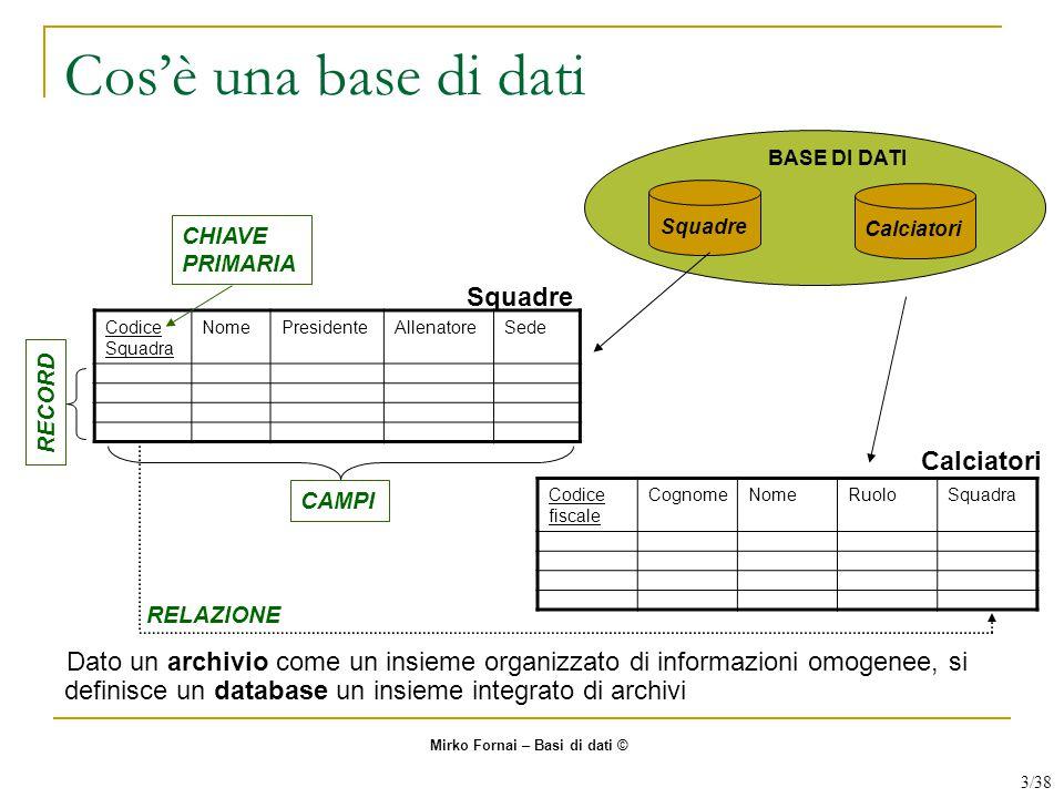 Cos'è una base di dati Dato un archivio come un insieme organizzato di informazioni omogenee, si definisce un database un insieme integrato di archivi