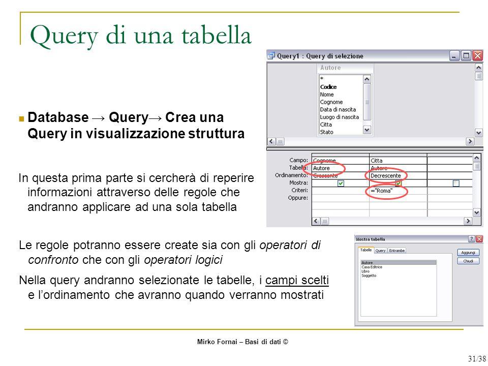 Query di una tabella Database → Query→ Crea una Query in visualizzazione struttura In questa prima parte si cercherà di reperire informazioni attraver