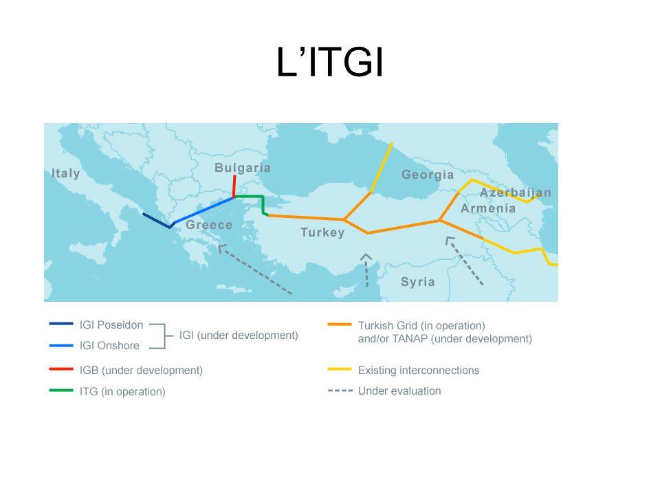 L'ITGI