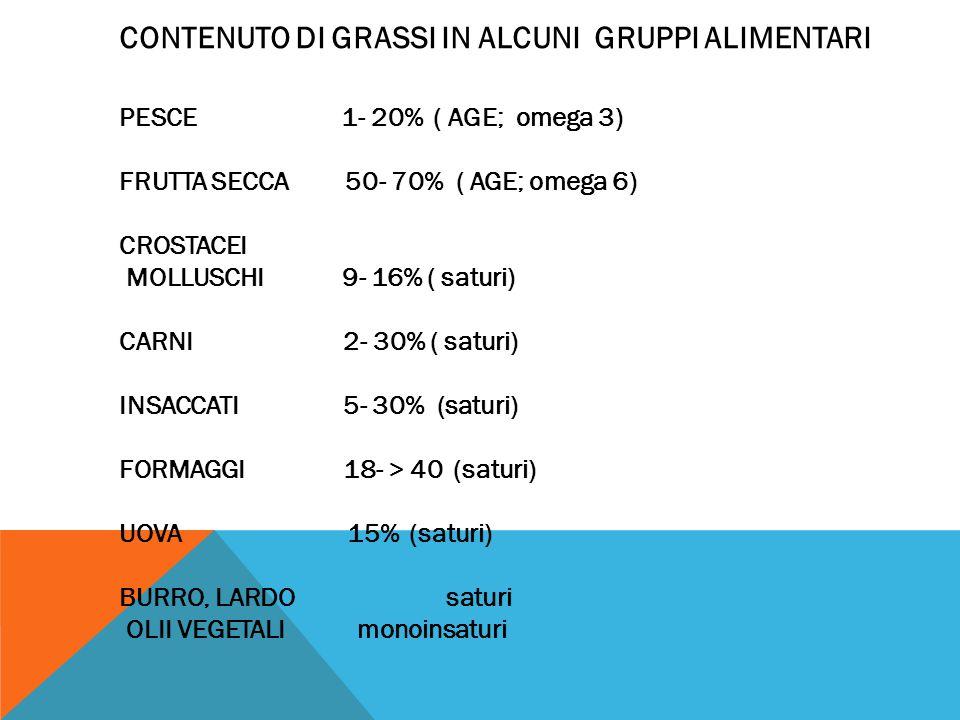 CONTENUTO DI GRASSI IN ALCUNI GRUPPI ALIMENTARI PESCE 1- 20% ( AGE; omega 3) FRUTTA SECCA 50- 70% ( AGE; omega 6) CROSTACEI MOLLUSCHI 9- 16% ( saturi)