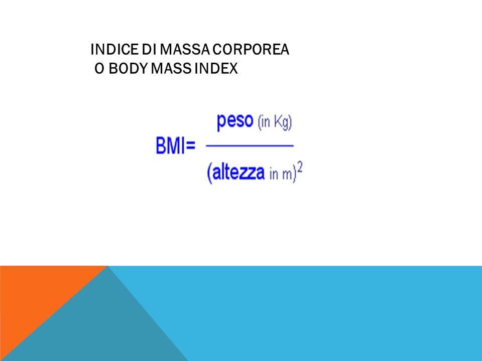 INDICE DI MASSA CORPOREA O BODY MASS INDEX